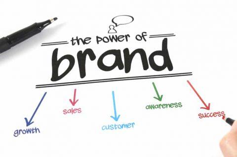 Benefits of using short .com domain names in branding