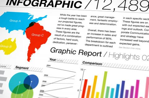 The Pros and Cons of Using Infographics as Part of Your Content Marketing Strategy